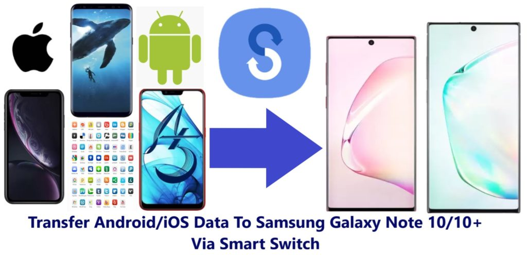 Transfer-Android-iOS-data-to-Samsung-Galaxy-note-10-note-10plus