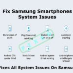 Fix Samsung Galaxy Smartphones/ Tablets System Issues Like Pro